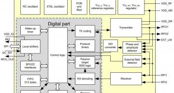 Cost-reduced multi-purpose NFC transceiver chip