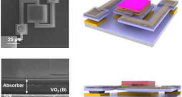 Thermal sensor works up to 100 °C without cooling
