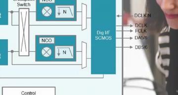 18bit SAR ADC slashes latency, power