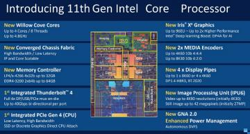 Intel launches Tiger Lake chip on SuperFin 10nm process