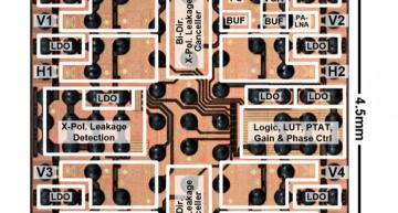 NEC teams for mmwave 256 MIMO transceiver for the IoT