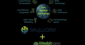 SkyWater foundry to take Weebit ReRAM to volume
