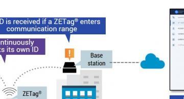Low power tag has 2km range