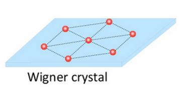 Crystal formed out of electrons