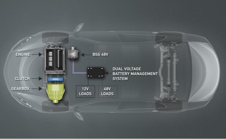 Dual voltage battery management boosts car hybrids