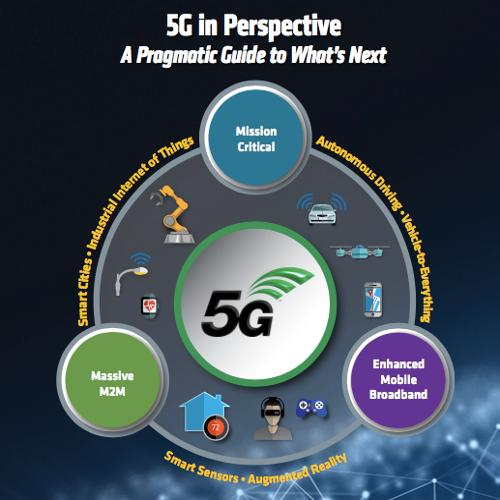 Skyworks: 5G in perspective: a pragmatic guide to what's next