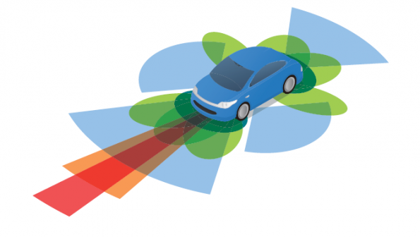 Avnet Silica and ON Semiconductor - We're All Part of the Automotive Evolution