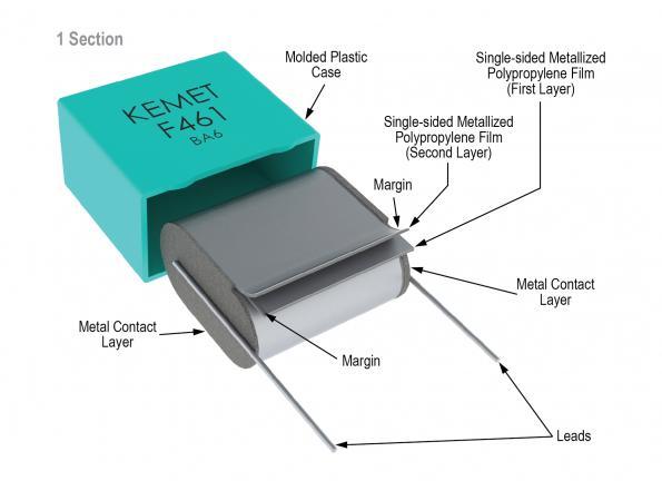 Prolonger la durée de vie des condensateurs grâce à des technologies de matériaux améliorées