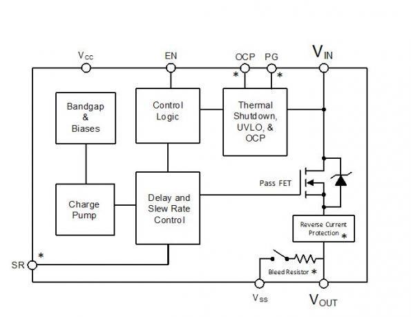 La technologie de commutation de charge progresse pour jouer un rôle essentiel dans la gestion d'énergie des applications modernes