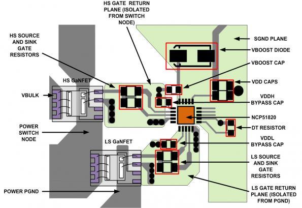 Adaptation des drivers de grille de transistors de puissance GaN en mode enrichissement