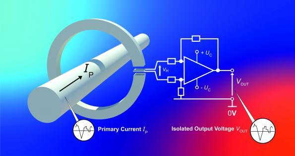 Une avancée vers la miniaturisation des capteurs de courant dans les systèmes de conversion d'énergie