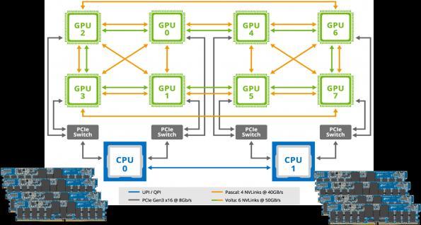 Comment la mémoire persistante peut-elle profiter aux applications d'intelligence artificielle et de Machine Learning ?