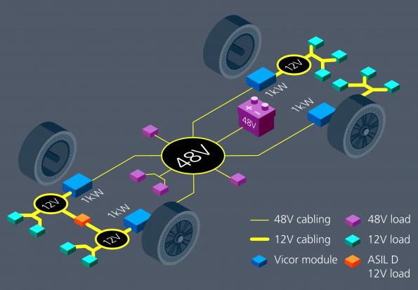 Utiliser des convertisseurs de puissance spécialisés pour combler l'écart 12 V à 48 V dans les systèmes automobiles