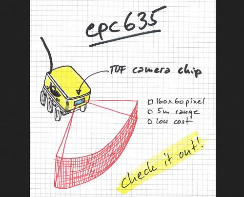 Espros: Calibrating Time-Of-Flight Cameras