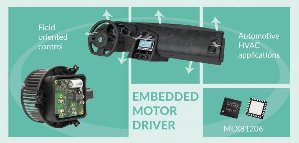 Single-chip motor pre-driver