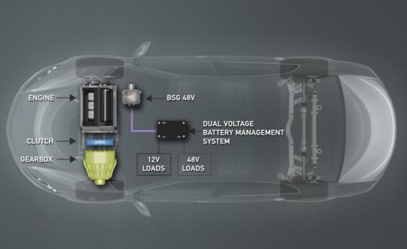 Dual voltage battery management boosts car hybrids