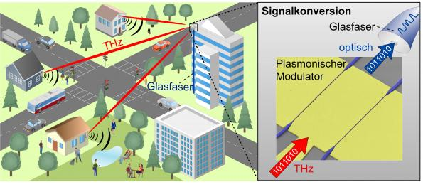Reseachers look to network technology for 6G