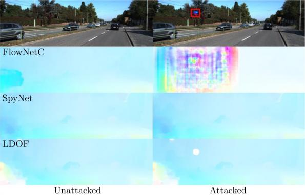Simple colour stain can confuse autonomously driving vehicles