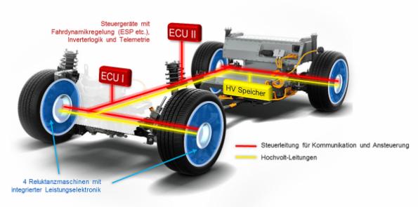 Optimised wheel hub drive makes vehicles more agile
