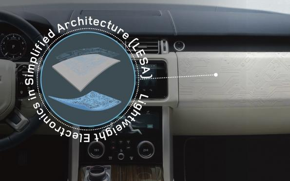 JLR borrows interior technology from Wearables