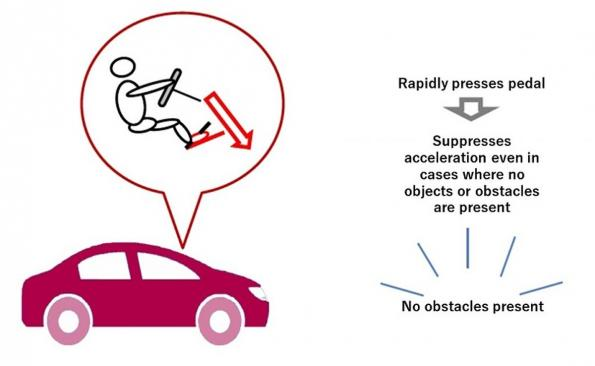 Safety function prevents unwanted acceleration