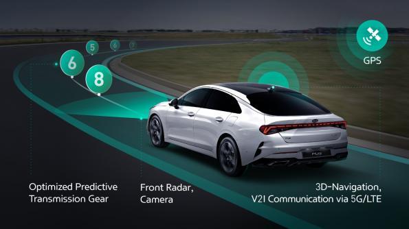 Hyundai, Kia connect transmission to environmental sensors