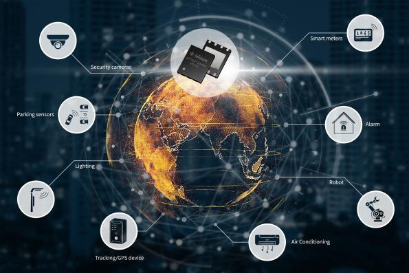eSim solution bundles mobile network access in 200+ geographies