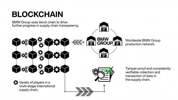 Blockchain ensures transparency along BMW's supply chain