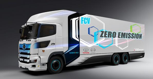Toyota speeds fuel cell commercialization through JV in China