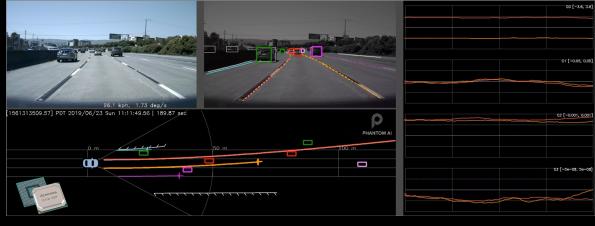 Phantom AI rolls L2 ADAS software stack
