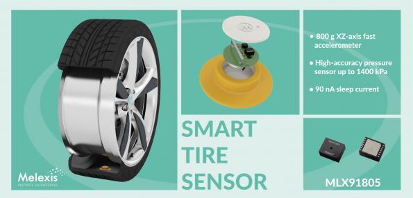 Tire sensor combines pressure, status and loading monitoring