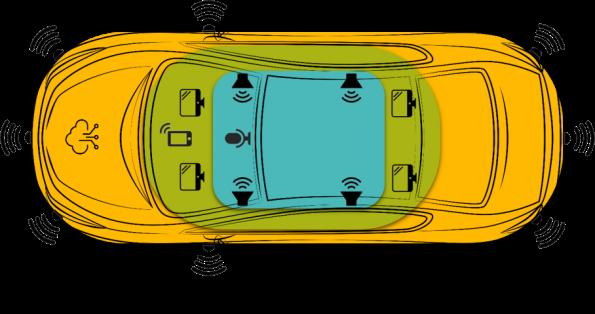 Ecosystem to speed cockpit electronics development