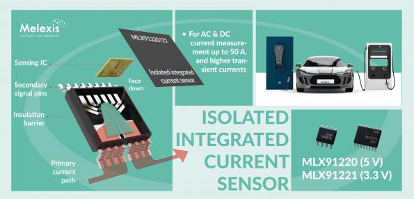 Monolithic isolated current sensor lowers design complexity