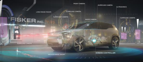 Fisker has vehicle brain developed by Magna