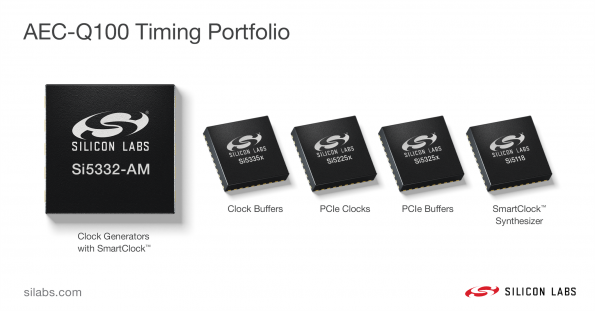 Silicon Labs expands automotive timing portfolio