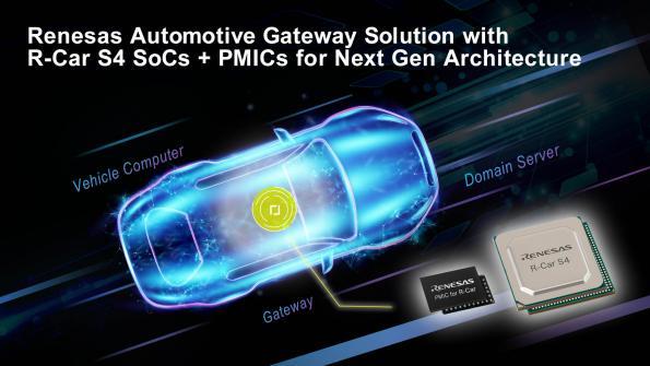 Automotive gateway solution enables next-gen E/E architectures