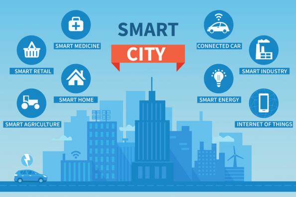 IoT lab to enable proof of concept testing for smart cities