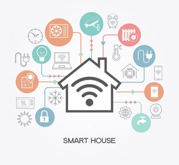 Z-Wave to be an open ratified, multi-source wireless standard