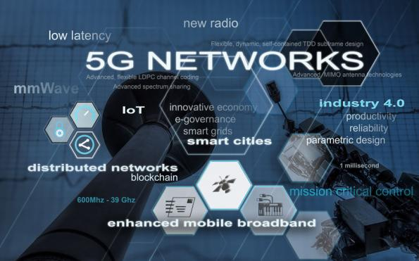 Perspecta Labs wins two DARPA 5G awards worth $25 million