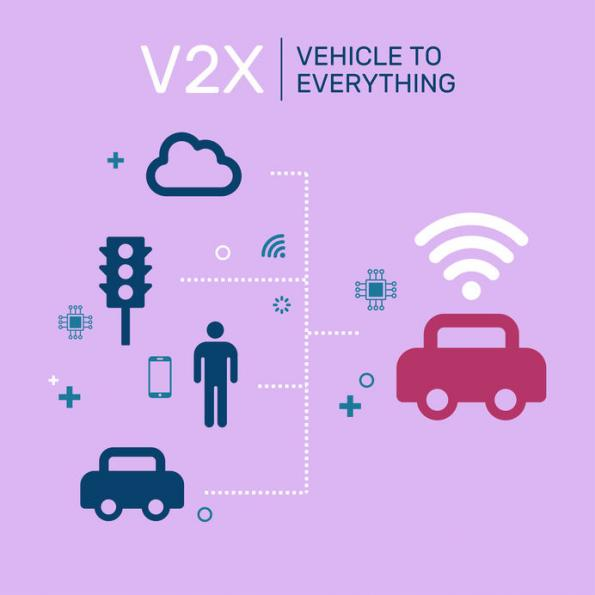 AutoCrypt brings V2X and in-vehicle security to Europe