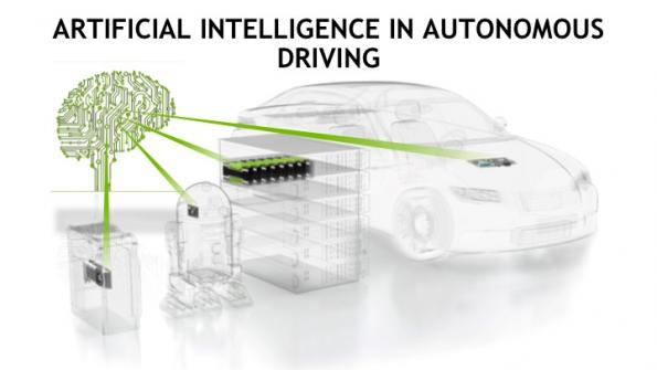 Artificial Intelligence in Autonomous Driving