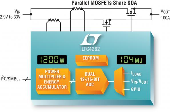 Monitoring & Switching Power in Automobiles