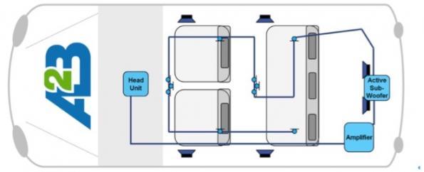 ADI rolls new generation of Audio Bus transceivers