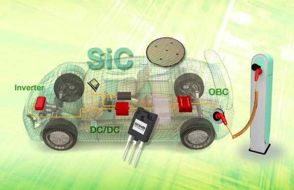 The potential of Silicon carbide (SiC) for automotive applications