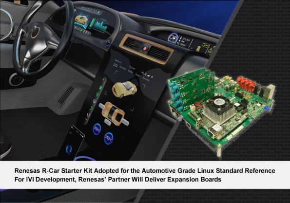 Collaborative Linux development project picks Renesas R-car as reference platform