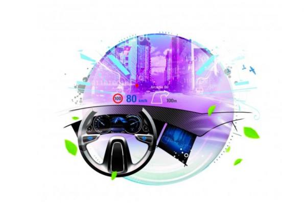 Virtualised ECUs with Renesas R-Car: new challenges and opportunities