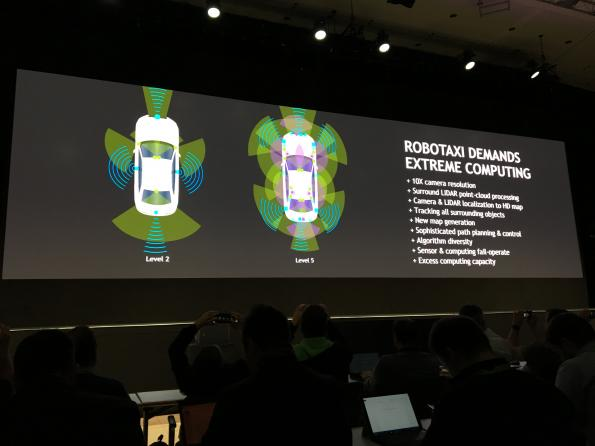 AI computing platform targets level 5 autonomy