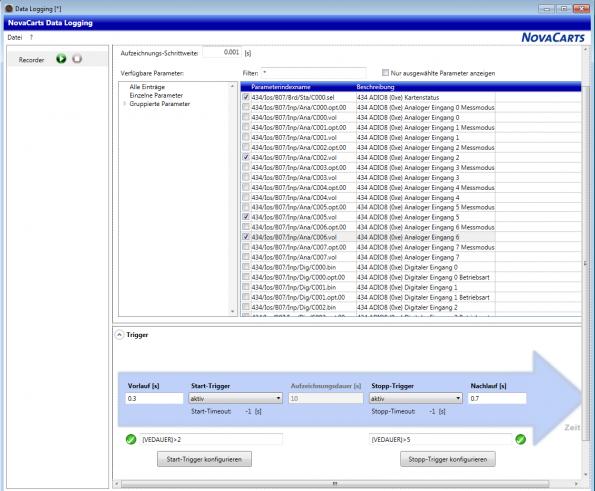 NovaCarts 4.1 makes HiL tests more efficient