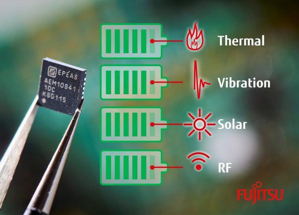 Fujitsu Electronics Europe adds e-peas energy harvesting components to portfolio