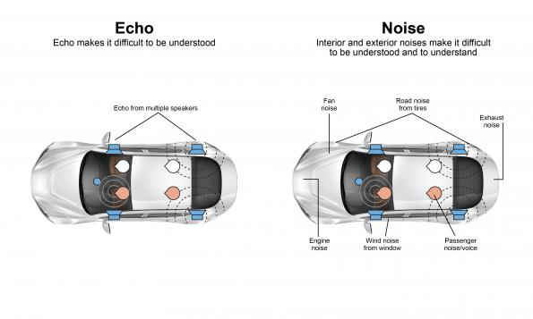 NXP brings echo cancellation to cars